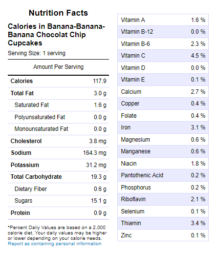 Nutrition Facts Calories in Banana Chocolate Chip Cupcakes